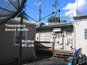 """Roseburg, Oregon official USHCN temperature monitoring site shows examples of spurious heat influences that accumulate over the years, spuriously exaggerating the """"global warming"""" signal."""